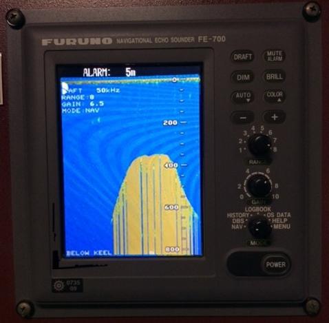 Detector de profundida